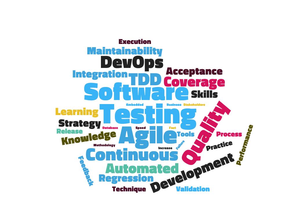 Wordcloud Testing